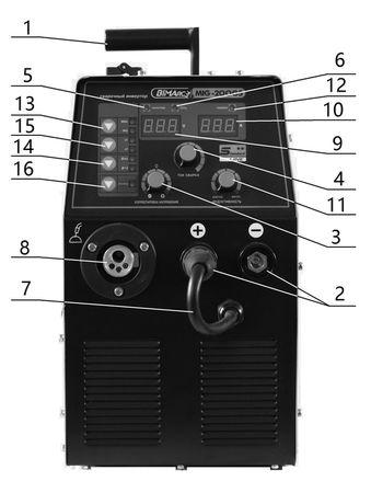 Лицевая панель полуавтомата сварочного MIG-200GS