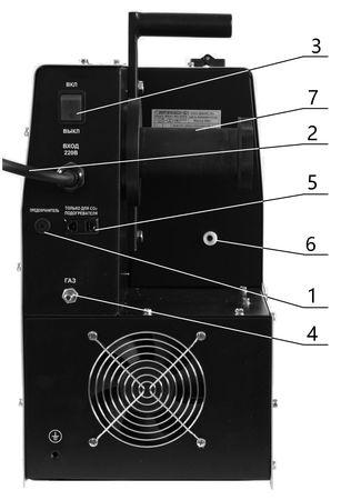 Тыльная сторона полуавтомата MIG-200GS